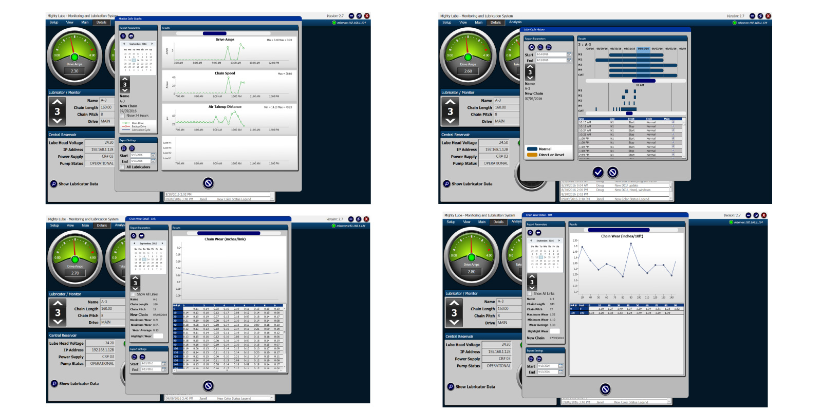 mighty lube conveyor monitoring software screenshots