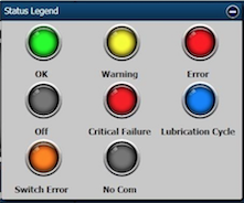 status legend of mighty lube conveyor monitoring software